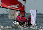 Kieler Woche 2018 - Womens Champions League - Women on Water - 4